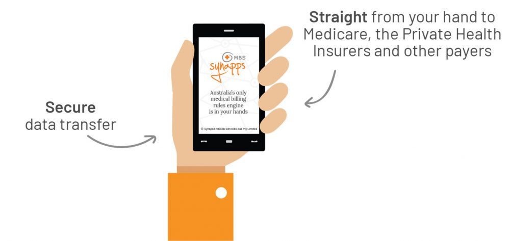 Synapps straight from your hand to Medicare the Private Health Insurers and other payers